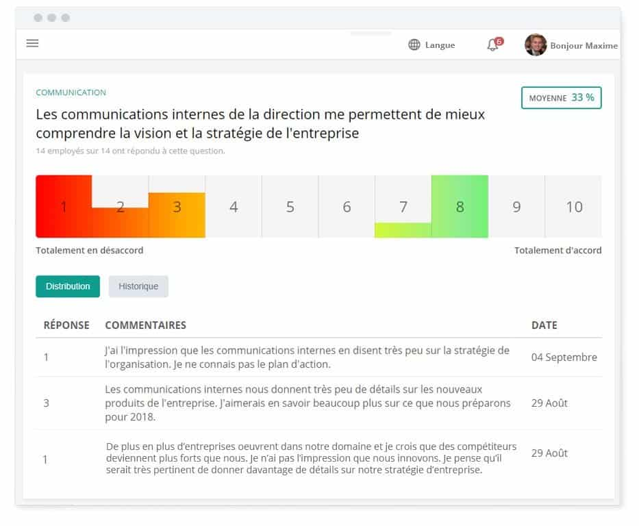 Pulse engagement surveys amlio from high level categories users can spot situations requiring attention and display every question results to understand what needs to be done within the maxwellsz